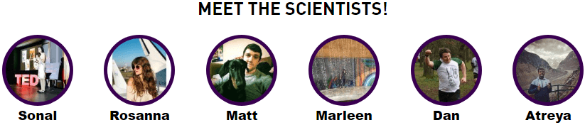 Photos of the six scientists taking part in the Imaging Zone